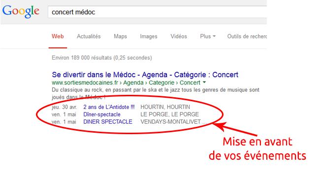 Présentation Google des prochains événements insérés sur Sorties Médocaines