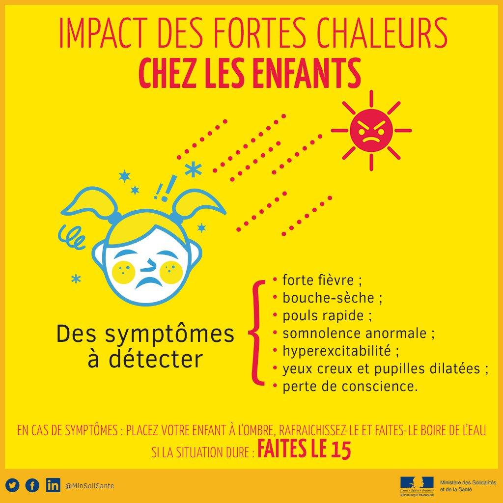 Impact des fortes chaleurs chez les enfants